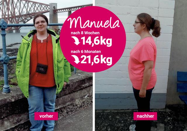Manuela – vorher/nachher Bild figurscout