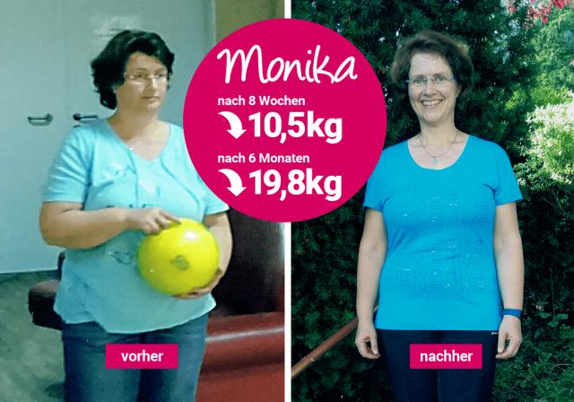 Monika – vorher/nachher Bild figurscout