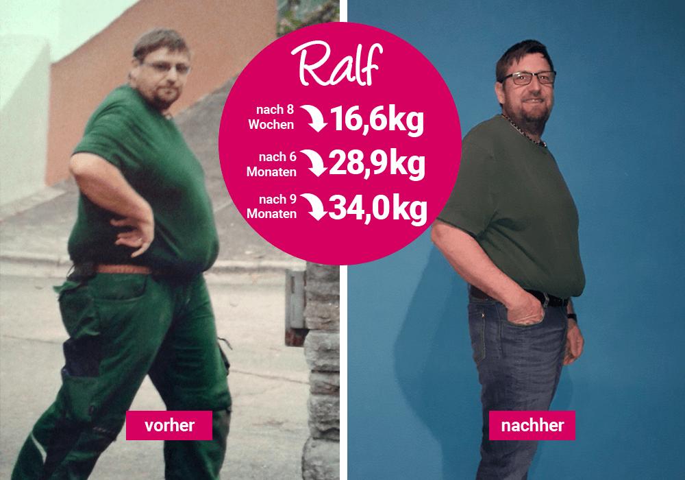 Ralf – vorher/nachher Bild figurscout
