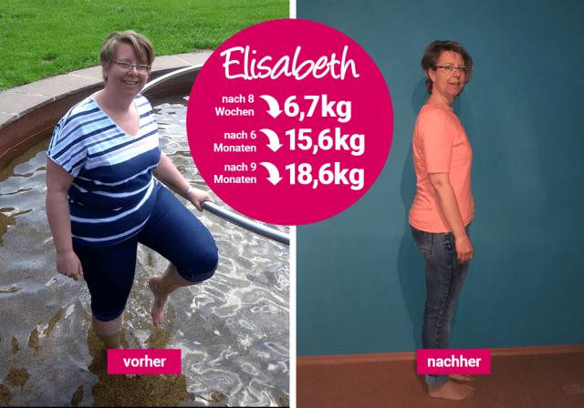 Elisabeth – vorher/nachher Bild figurscout